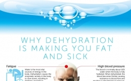 Got Water? Why Dehydration is Making Sick